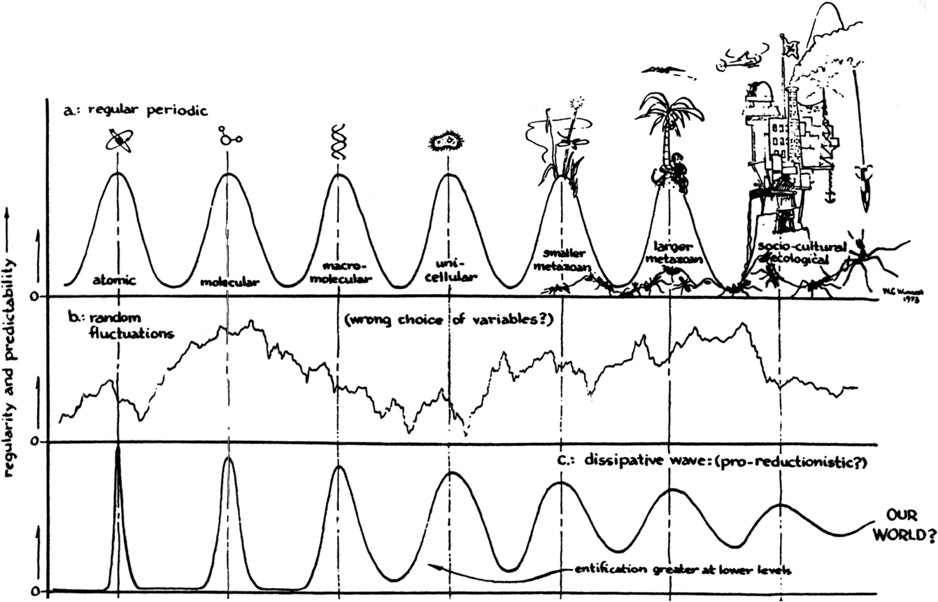 pt05 html Potential and Kinetic Energy image figure3